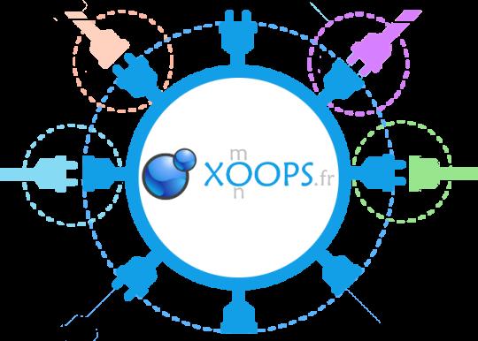 XOOPS API